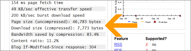 8 Methods To Reduce WordPress CPU Usage Without Upgrading Web Hosting