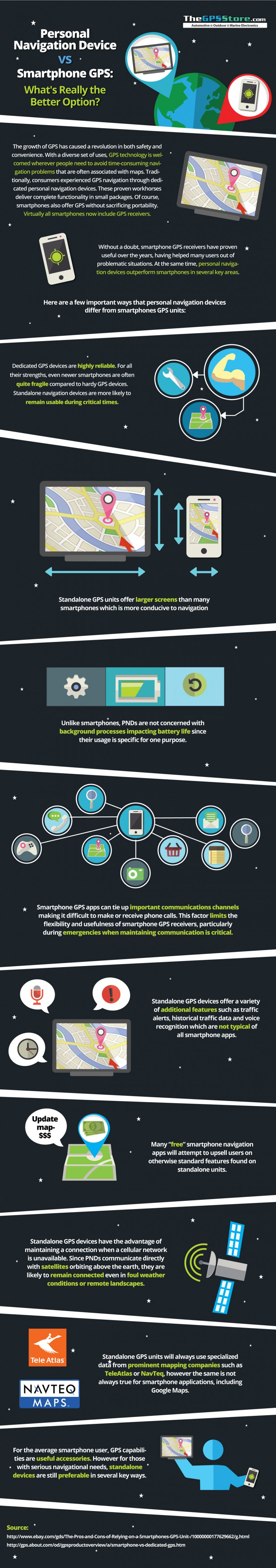 Dedicated GPS vs Smartphone GPS