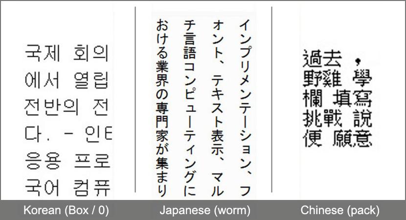 100 beautiful chinese japanese kanji tattoo symbols designs. Black Bedroom Furniture Sets. Home Design Ideas
