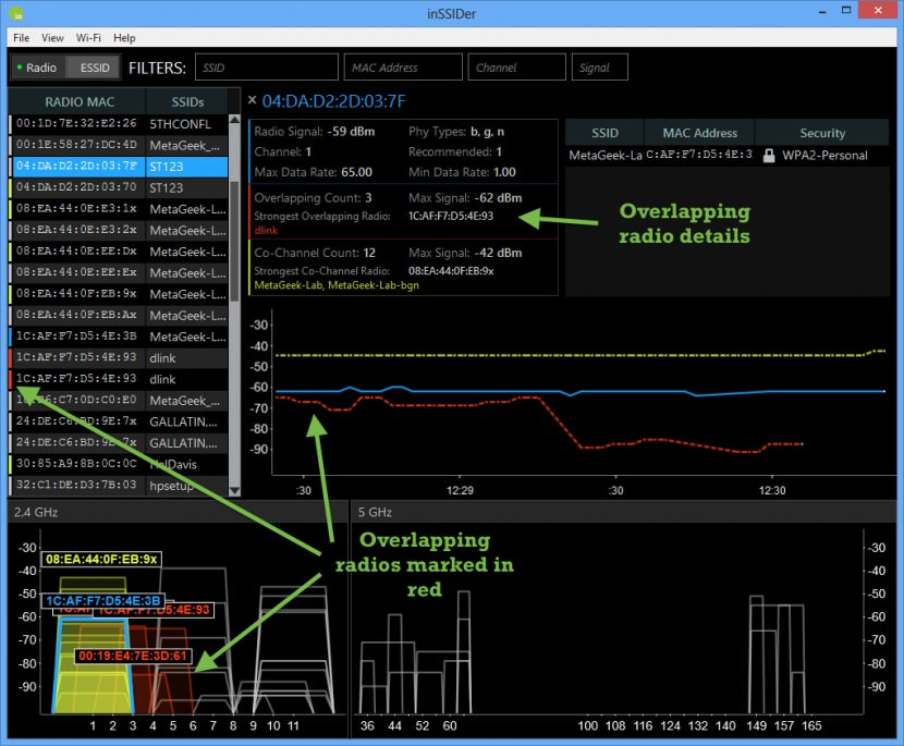 Inssider 8 Tools To Optimize Wi-Fi Channel For A Lag Free Internet Experience