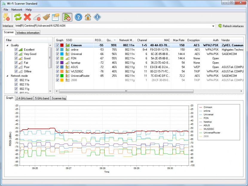 wi-fi scanner 8 Tools To Optimize Wi-Fi Channel For A Lag Free Internet Experience