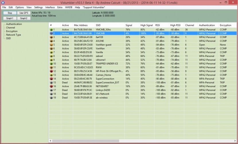 wifi channel 8 Tools To Optimize Wi-Fi Channel For A Lag Free Internet Experience