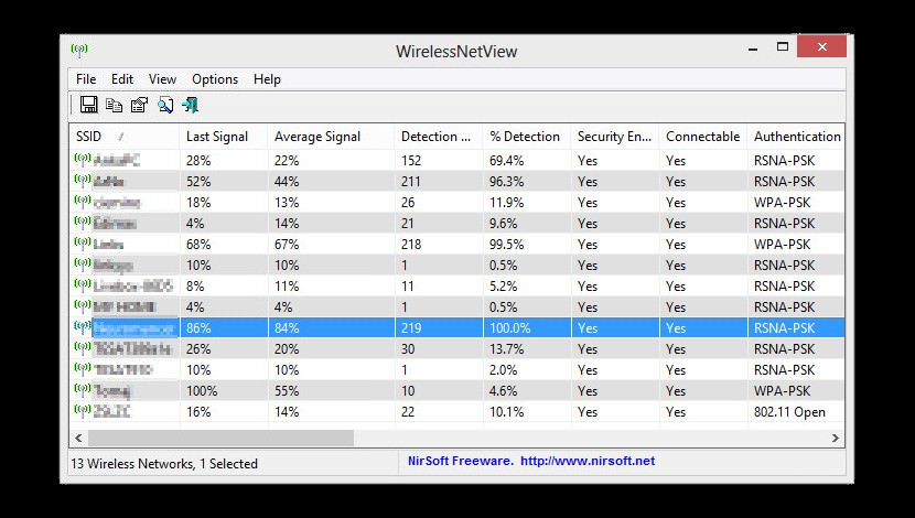 wirelessnetview wifi channel 8 Tools To Optimize Wi-Fi Channel For A Lag Free Internet Experience