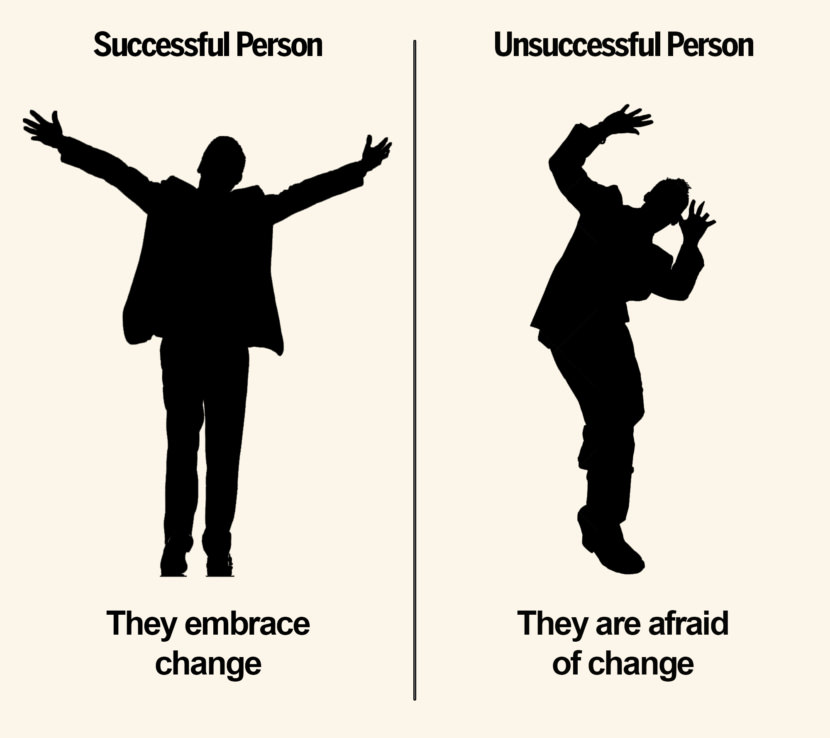 They embrace change vs they are afraid of change. Characteristic of Successful vs Unsuccessful Person in Business and Life