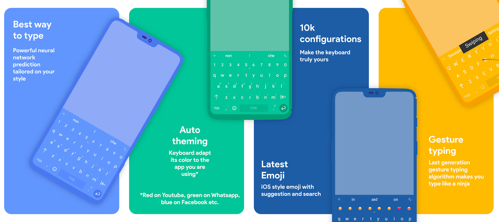 10 Best Android And iOS Keyboards - Free, Smarter And Better