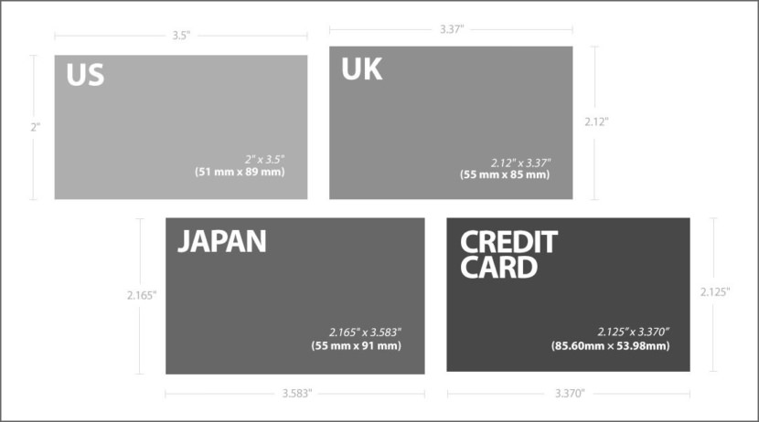 USA UK Japan Credit Card Business Card Size